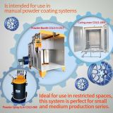Powder Coating Painting System Powder Painting Booth e Powder Curing Oven