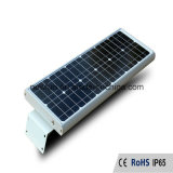IP65 10W에 60W Solar LED Street Light