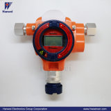4-20mA Output Matchの0-100ppm Fixed Hcn Gas Detector Control Panel
