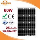 el panel solar 60W con la aprobación de la ISO para las aplicaciones públicas