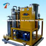 Incêndio verde e automático do éster do fosfato - sistema resistente da filtragem do petróleo