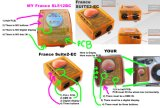 Controller der Sunlite Schnittstellen-FC des Computer-DMX 1024CH/Sunlite Klage 1-FC