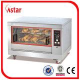 Gaz d'Astar inclinant le matériel commercial de braisage de restaurant de carter à vendre