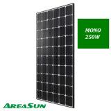 el mono panel solar 250W con precio del comerciante