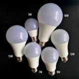 2018 세륨 RoHS를 가진 신제품 Dimmable LED 램프 A60 E27 B22 3W 5W 9W LED 전구
