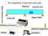 Tipo ponte utilizada para a escala de caminhão báscula RC3 Transdutor de célula de carga