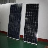 고능률을%s 가진 170W 태양 에너지 위원회