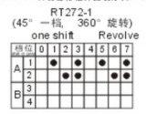 8개의 위치 로터리 스위치 (RT272-1)