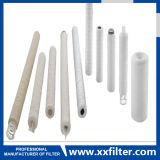 Division de séparation et de filtration de gaz - Parker K14r30gxc