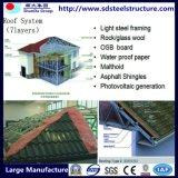 Assembleer snel het Milieu Lichte Staal Buildding van de Maat