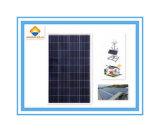 太陽エネルギーシステムのための高性能145Wの多太陽電池パネル