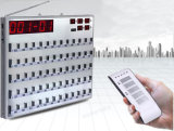 Thr Nw880 병원 간호원 외침 시스템