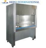 Cappuccio d'acciaio del vapore certificato Ce con resistenza dell'alcali e dell'acido