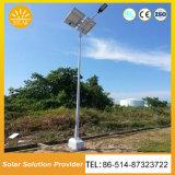 En el exterior impermeable IP66 50W Luz solar calle