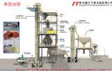 Het chloridekorrel die van het kalium machine maken