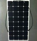 Della fabbrica pile solari solari flessibili del comitato 100W 18V direttamente mono