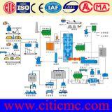 De Roterende Oven van Hic van Citic voor de Lopende band van de Installatie van het Cement & van de Kalk