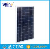China Factory Price 50W 100W Mono Poly Solar Power Panel