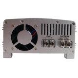 Het kleine Controlemechanisme van de Last van de Generator van de Wind van de Hoge Efficiency Zonne12V 24V