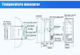 新しい角のクリーンルームの空気シャワー(FLB-1D)