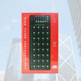 Aw-Cfp2166-12-32 zont Asenware herkömmliches Feuersignal-Basissteuerpult