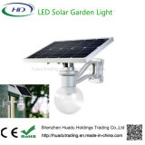 12W All-in One Solar Garden Light pour montage mural