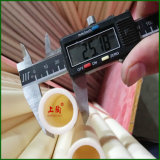 高温絶縁体産業環状炉または熱電対の保護の99.7%の99%のAl2O3陶磁器のアルミナの管