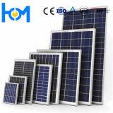 fournisseur de verre de module Tempered solaire de 1950*984mm pour Ja solaire et Trina solaire