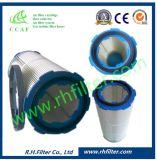 Cartuccia di filtro dell'aria di Ccaf Polyester+PTFE per il collettore di polveri