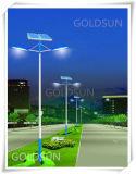Lâmpada de LED Solar integrada, iluminação de rua 15W-160W