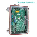 光学Receiver -2output 860M-220V