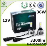 Farol do diodo emissor de luz do carro do poder superior 12V 36W 3300lm