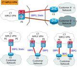 VPN MPLS VPN IP /