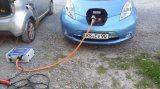 Draagbare het Laden EV Post Chademo CCS
