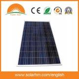 Migliore poli pila solare del fornitore 115W della Cina per il sistema domestico