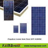 太陽系(GYP280-60)のための多太陽電池パネル