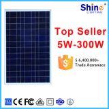 Hogar 60W 5W al panel solar flexible de 340W picovoltio