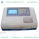 熱い販売の医学の獣医の診断装置のMicroplate Elisaの読取装置