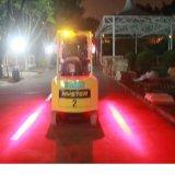 Аварийное освещение красного машинного оборудования грузоподъемника зоны электрического предупреждающий