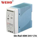 Bloc d'alimentation du longeron 24V 1.7A de la sortie d'usine de Weho mini DIN 40W