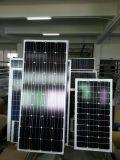 고능률 태양 전지판 시스템 단청 태양 전지판 10W-300W