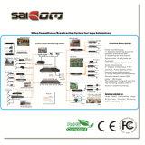 módulo SC-SFP-FX-SM1310-20km de 155M 3.3V SM-LC-1310-20km Saicom SFP