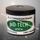 Rilevazione di contaminazione della perdita di Tvoc del rivelatore di fotoionizzazione dell'allarme del rivelatore del sensore di Pid