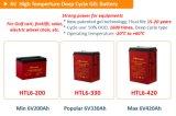 As baterias de gel recarregável de qualidade de tróia 6V200ah para EV/carrinho de golfe