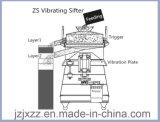 Tamiz redondo del tamiz vibratorio del acero inoxidable