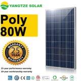 Poly panneau solaire 80W diplômée par Ce/IEC61215/UL/ISO
