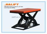 La alta calidad 2ton Venta caliente papelería Hiw4.0EU mesa elevadora eléctrica