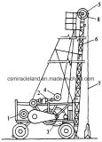 Câble de remorque moteur diesel Type Appareil de forage à percussion (CZ-8A)