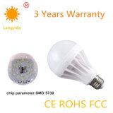 Bulbo de cerámica E27 6500k del fabricante 12W LED de China para la oficina
