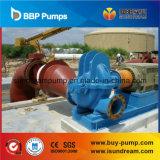 Pompe centrifuge de cas fendu horizontal de double aspiration